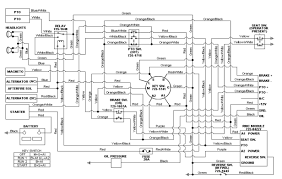 36 briggs and stratton v twin wiring diagram types of diagram briggs and stratton engine electrical diagram at Briggs Stratton Engine Wiring Diagram