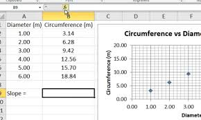 straight line graph in microsoft excel 2010 with slope and intercept evaluated