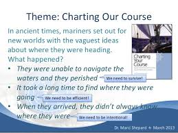Charting The Course Theme Charting Our Course In Math Common Core