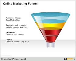 Marketing Slides Barca Fontanacountryinn Com