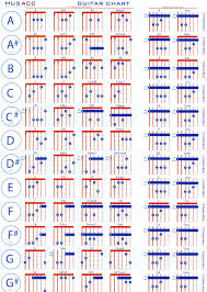 Blues Chord Progression Chart Guitar Chord Chart Template Excel Chord Speller Chart Guitar