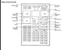 2006 f150 fuse box fuse diagram for f v texags f fuse box diagram 2001 F150 Fuse Box Diagram ford f lariat radio wiring diagram images 2001 f150 fuse box diagram ford trucks 2000 f150 fuse box diagram