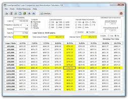Amoritization Calculator Advanced Amortization Calculator Payday Money Center