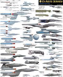 Enterprise Size Comparison Chart Starship Scale Federation Starship Size Comparison Chart