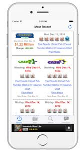Lottery Results Tennessee Tn Lotto By Leisure Apps Ios