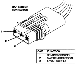 1999 toyota camry 3 0l fi dohc 6cyl repair guides components map sensor electrical connector except 4 7l and 8 0l engines wire colors are 1 bk lb sensor ground 2 dg rd sensor signal and 3 orn 5 volt