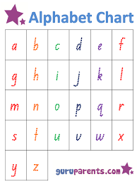 Capital And Lowercase Cursive Letters Chart Handwriting Worksheets Guruparents