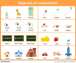Degrees Of Comparison Adjective Worksheet For Education