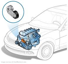 further Dodge Ram 2002 2008 How to Replace Serpentine Belt   Dodgeforum additionally How Much Does A Serpentine Belt Cost   The Belt besides Serpentine Belts   Super Lube moreover Serpentine belt diagram for 99 chevy venture van besides Valvoline Instant Oil Change moreover Putting a serpentine belt on a 1998 Plymouth Grand Voyager also XK8 Serpentine Belt Replacement   Jaguar Forums   Jaguar as well Maintenance  Replace Serpentine Belt   Rennlist   Porsche together with  further Toyota Corolla Timing Belt Replacement Cost Estimate. on how much is a serpentine belt repment