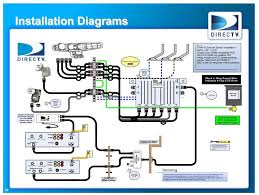 swm 16 wiring diagram direct tv lively for random directv swm 16 wiring diagram direct tv lively for random directv