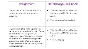 Lesson 1: Analyzing vocabulary and word choice to determine the ...