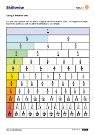 Fraction Chart Up To 100 66 Valid Fraction Chart Work