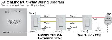 wiring diagram for 3 way dimmer switch the wiring diagram 4 way switch wiring diagram 2 dimmers 4 wiring diagrams for wiring