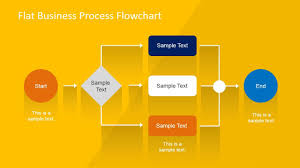 Workflow Chart Template Powerpoint Flat Business Process Flowchart For Powerpoint Flow Chart