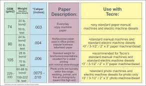 Paper Thickness Chart Inches Www Bedowntowndaytona Com
