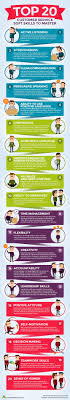 best images about employability skills for career readiness on 17 best images about employability skills for career readiness personality types technology and personal branding