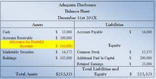 allowance for uncollectible accounts balance sheet adequate disclosure contra accounts for assets liabilities equity