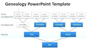 Family Tree Chart Online Family Tree Design Maker Example Reports Chart Template For Online