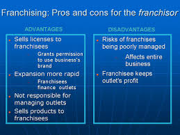 forms of business organisation igcse and as level business studies when we consider the pros and cons of franchising it is important to note they must be viewed from different perspectives on the one hand