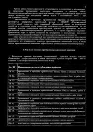ПРОГРАММА И МЕТОДИЧЕСКИЕ УКАЗАНИЯ ПО ОРГАНИЗАЦИИ И ПРОХОЖДЕНИЮ  Ответственность за организацию преддипломной практики на предприятии несет руководитель предприятия заключивший договор с ОГБПОУ