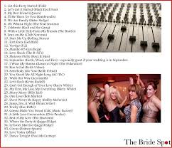 a bride blog wish wonder dream blog Wedding Songs Reception Entrance here are some suggestions for great music to get your wedding started off right these songs are a fun way to introduce your wedding party and family best wedding reception entrance songs