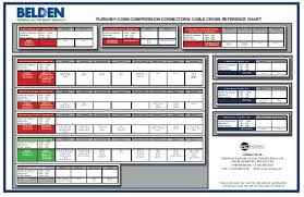 Cable Cross Reference Chart Plenum F Conn Compression