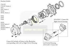 case 586g wiring diagram online wiring diagram case 586g wiring diagram wiring schematic diagramcase 586g wiring diagram all wiring diagram case 586 specs