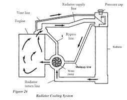 industries news internal combustion engines cooling and industries news