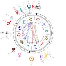 Picasso Natal Chart Art Man Pablo Picasso An Astrology Celebrity Reading