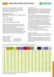Agrotop Spray Nozzle Chart Page 45 Agrotop Gmbh Produktkatalog 109 En