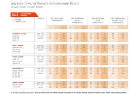 Disney Point Chart 2015 2015 Dvc Point Chart Disneys Contemporary Resort Fan Site