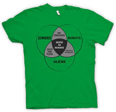 Zombie Alien Robot Venn Diagram Mens T Shirt Zombies Robots Aliens Venn Diagram 766