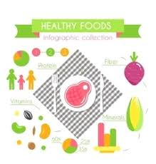 Healthy Vs Unhealthy Food Chart Healthy Unhealthy Food Chart Icon Vector Images 15