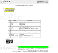 honda obd ii diagnostic interface pinout diagram pinoutguide com honda obd ii diagnostic interface diagram