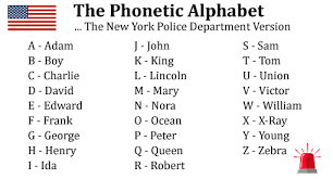 Nypd phonetic alphabet learn with flashcards, games and more — for free. The Phonetic Alphabet A Simple Way To Improve Customer Service