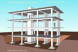 concrete frame construction concrete frame structures understand building construction