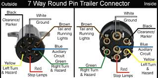 wire 4 way round trailer wiring diagram 7 pin plug simple