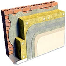 Buy mineral wool slabs, building-slabs, flexi-slabs, cavity batts & Rockwool Full-Fill Cavity Insulation Slabs fitted to exterior wall Adamdwight.com