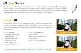 Hoya Lenses Resources