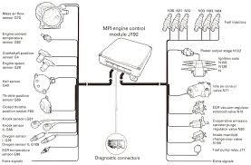 audi s2 engine wiring diagram audi wiring diagrams