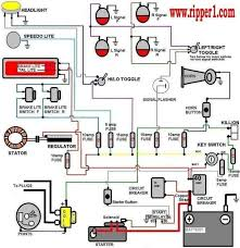 bike wiring diagram bike wiring diagrams what is the basic ecu wiring diagram of any car bike quora