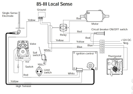 atwood rv furnace wiring diagram and water heater with b2network co  at Wiring Diagram For On Off Switch For A Furnace