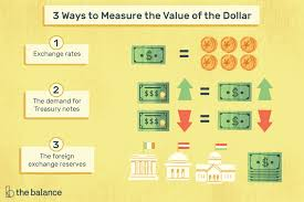 Indian Currency Value Chart Value Of Money How Its Determined