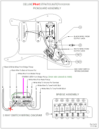 fender wiring diagram fender image wiring diagram fender guitar wiring schematics fender wiring diagrams on fender wiring diagram