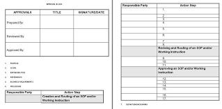 Standard Work Templates 37 Best Standard Operating Procedure Sop Templates