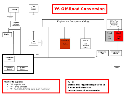 vn commodore wiring diagram vn wiring diagrams online buick v6 delco computer question archive performanceforums