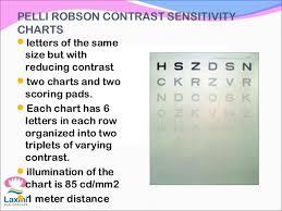 Pelli Robson Chart Contrast Sensitivity