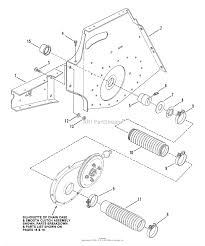 Land Rover Relay Box Diagram