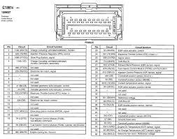 99 ford f250 super duty radio wiring diagram wirdig 2004 ford f 250 super duty fuse box diagram ford explorer front
