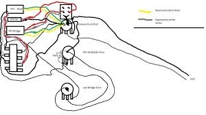 wiring help hsh 2 vol 1 tone 5 way push pull coil splits guitardoc artie or anybody else have any suggestions for me